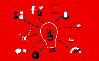 4 tendencias de marketing que benefician a las marcas